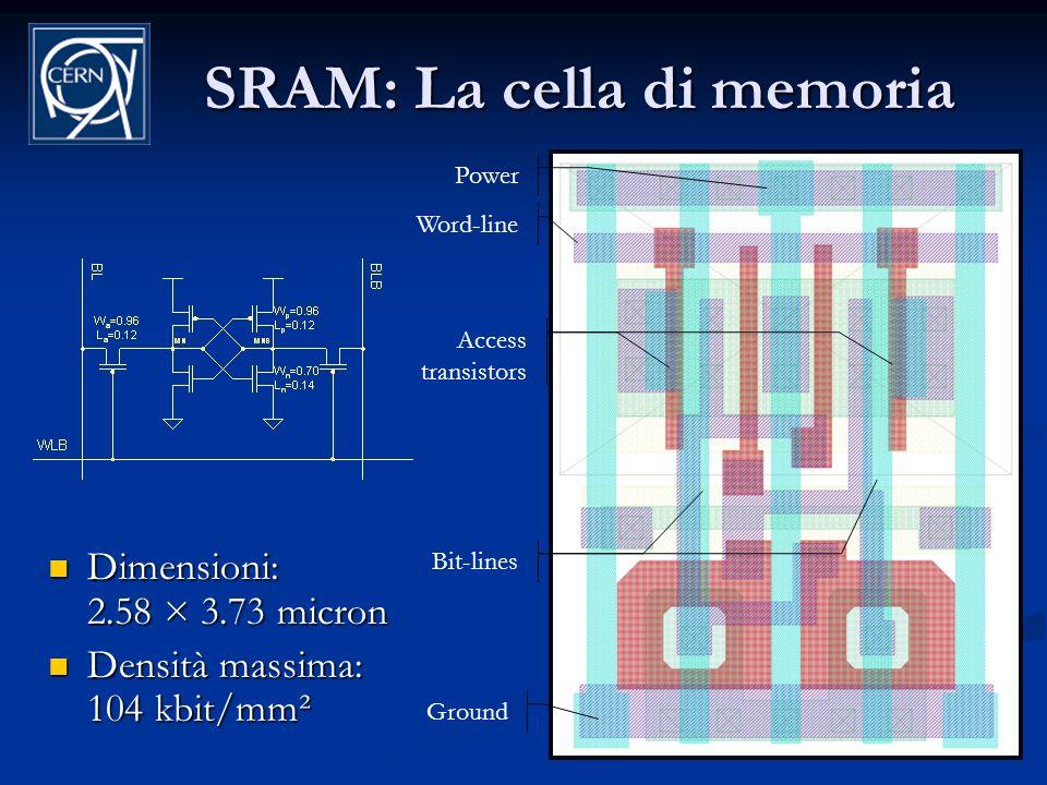 SRAM: La cella di memoria