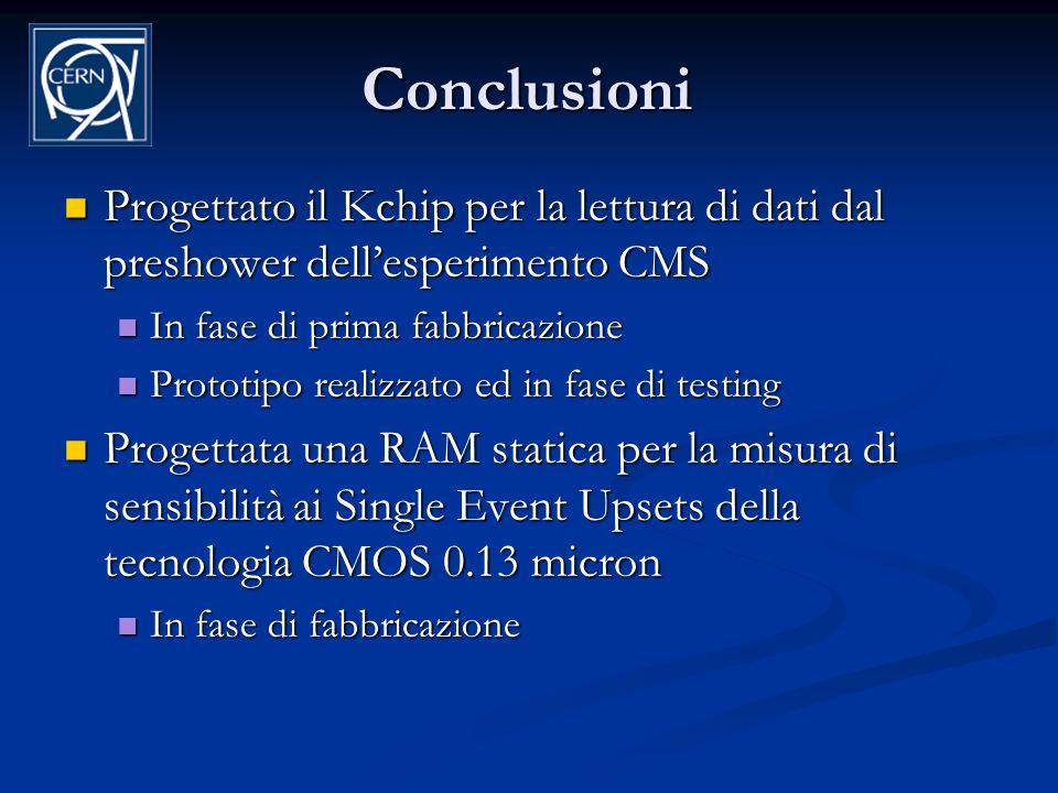 Conclusioni Progettato il Kchip per la lettura di dati dal preshower dell'esperimento CMS. In fase di prima fabbricazione.