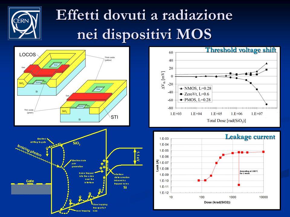 Effetti dovuti a radiazione nei dispositivi MOS