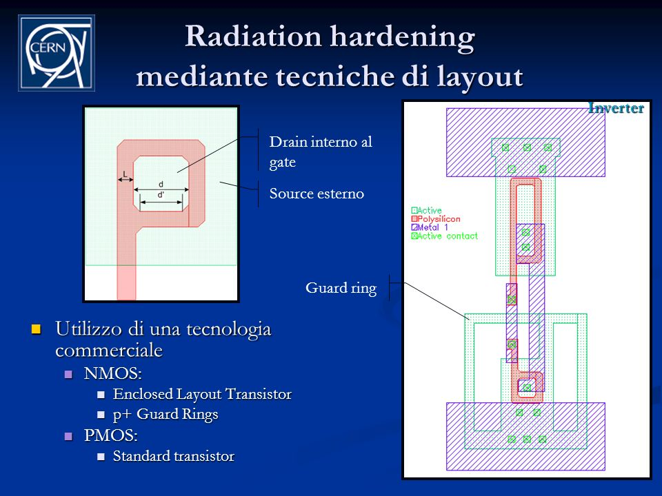 Radiation hardening mediante tecniche di layout