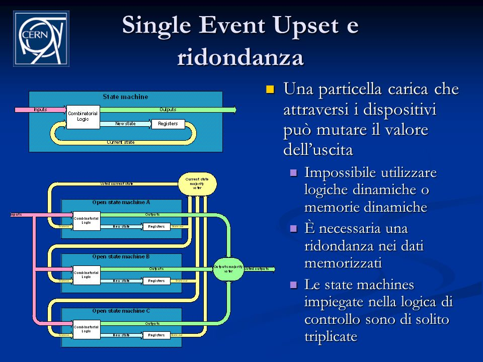 Single Event Upset e ridondanza