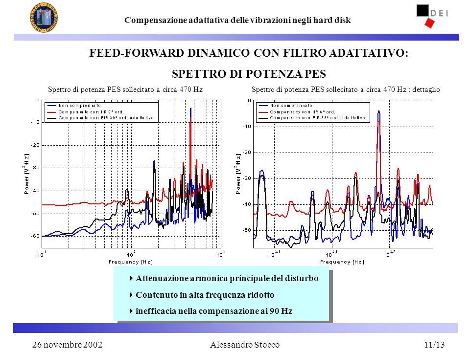 FEED-FORWARD DINAMICO CON FILTRO ADATTATIVO: SPETTRO DI POTENZA PES