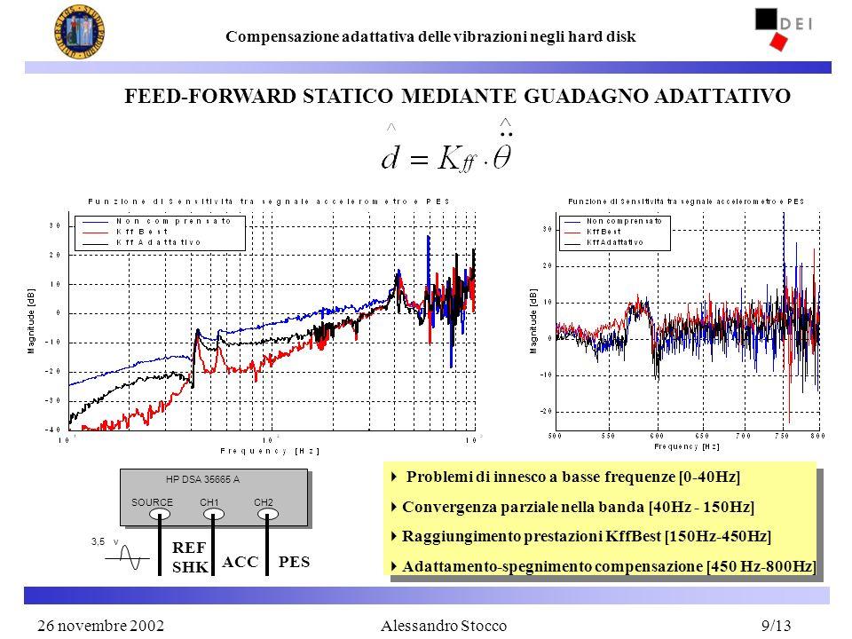 .. ^ FEED-FORWARD STATICO MEDIANTE GUADAGNO ADATTATIVO