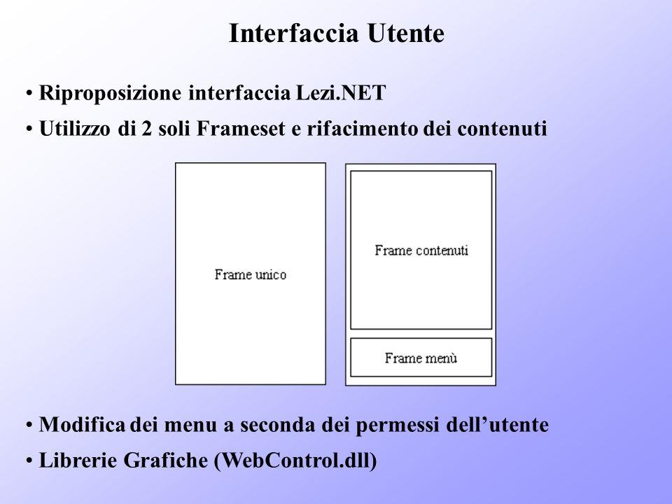 Interfaccia Utente Riproposizione interfaccia Lezi.NET