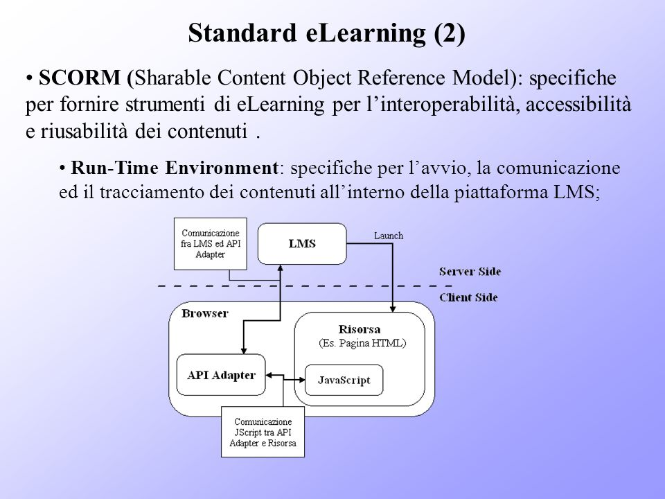 Standard eLearning (2)
