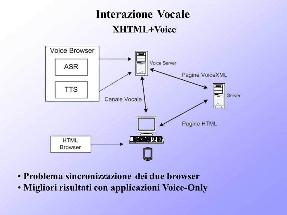 Interazione Vocale XHTML+Voice