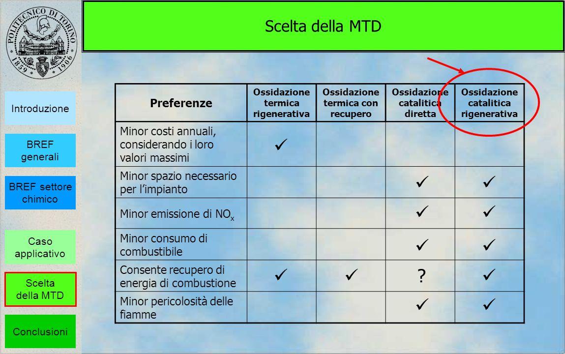       Scelta della MTD Preferenze