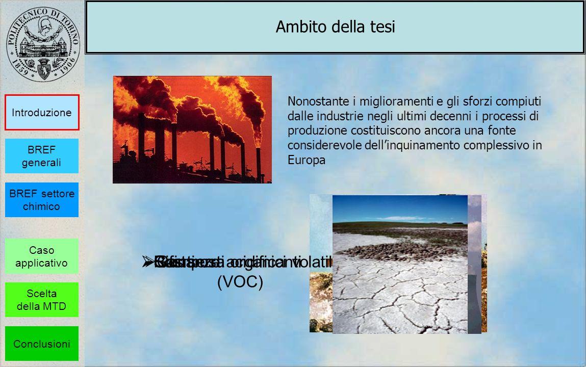 Composti organici volatili