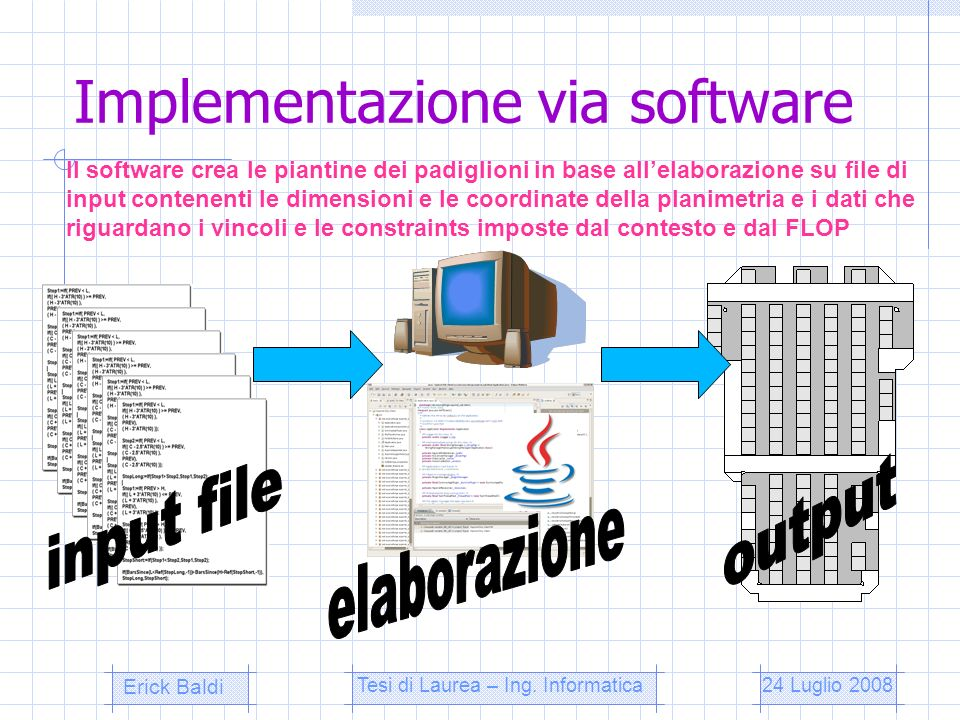 Implementazione via software
