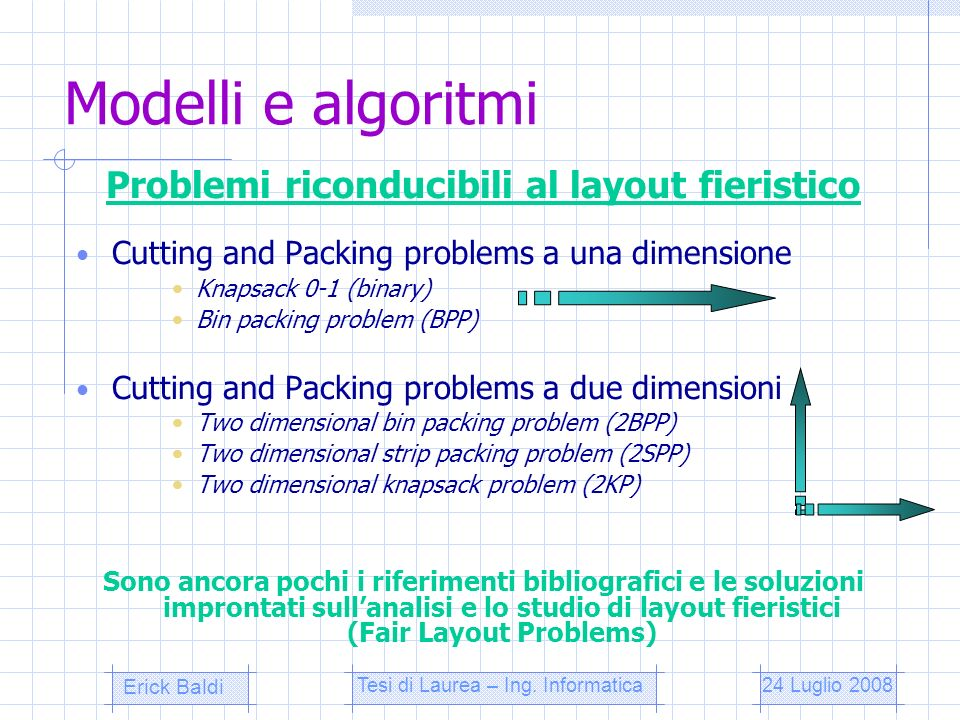 Problemi riconducibili al layout fieristico