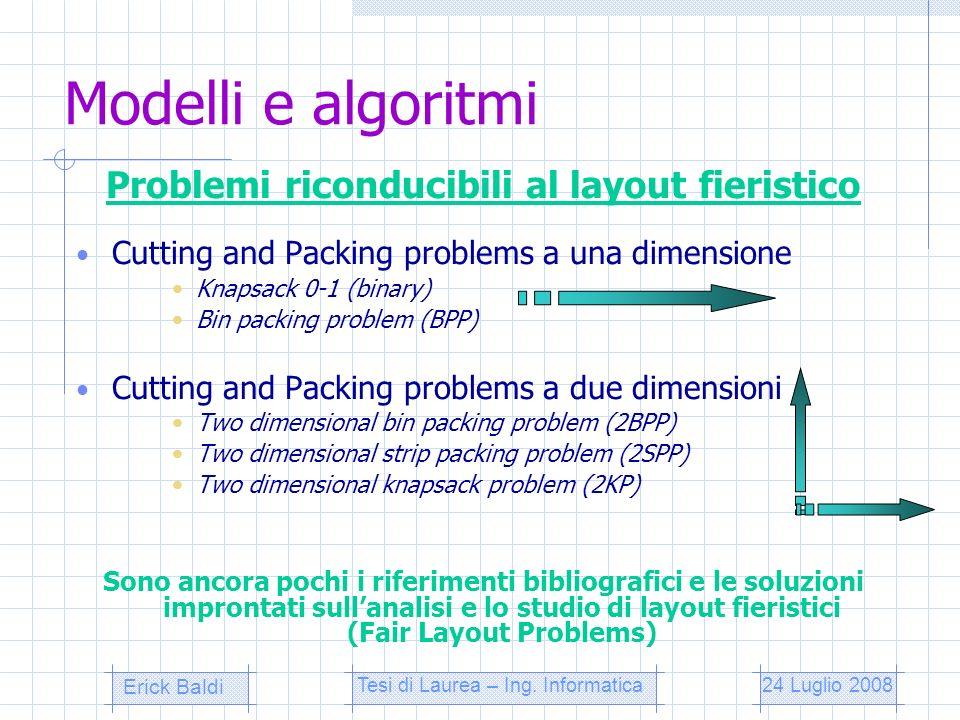 Problemi riconducibili al layout fieristico