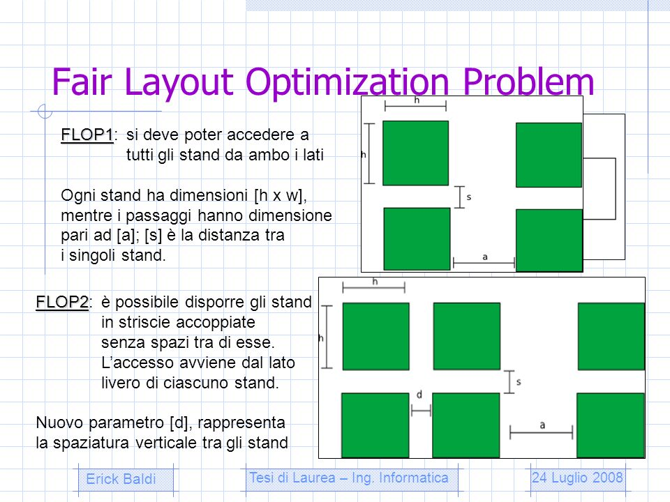 Fair Layout Optimization Problem