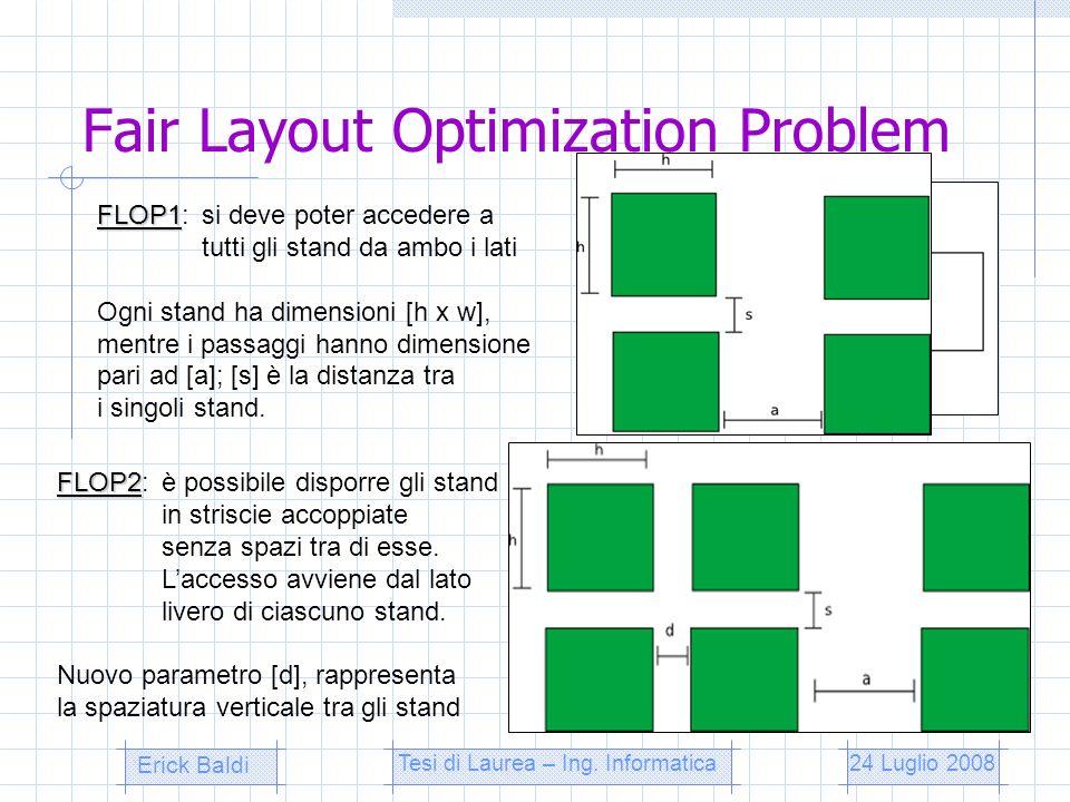 Fair Layout Optimization Problem