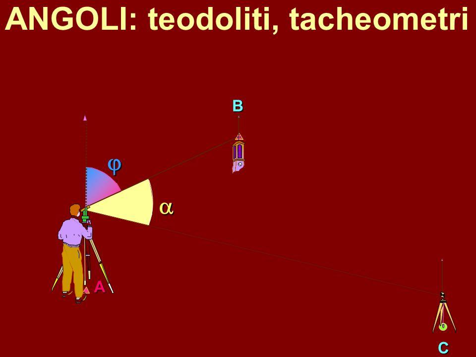 ANGOLI: teodoliti, tacheometri