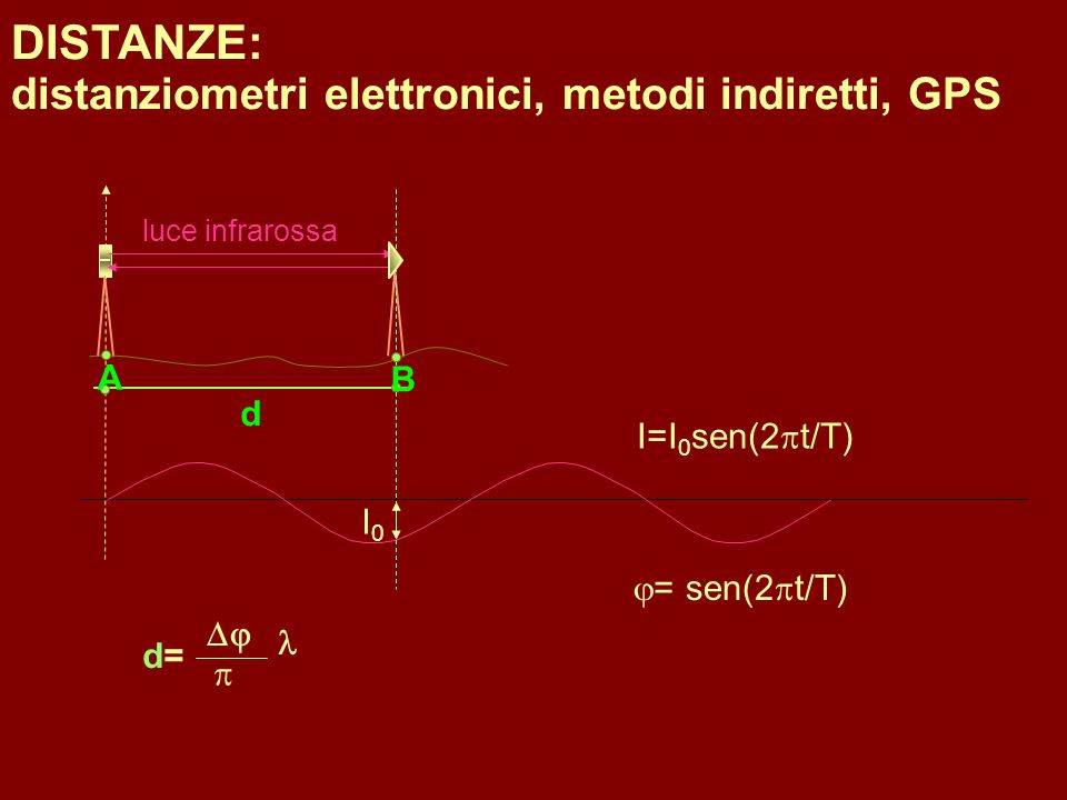DISTANZE: distanziometri elettronici, metodi indiretti, GPS A B d