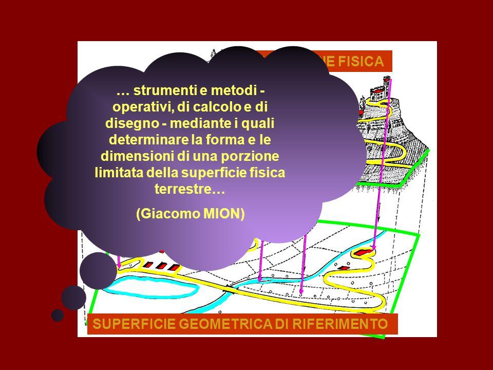 … strumenti e metodi - operativi, di calcolo e di disegno - mediante i quali determinare la forma e le dimensioni di una porzione limitata della superficie fisica terrestre…