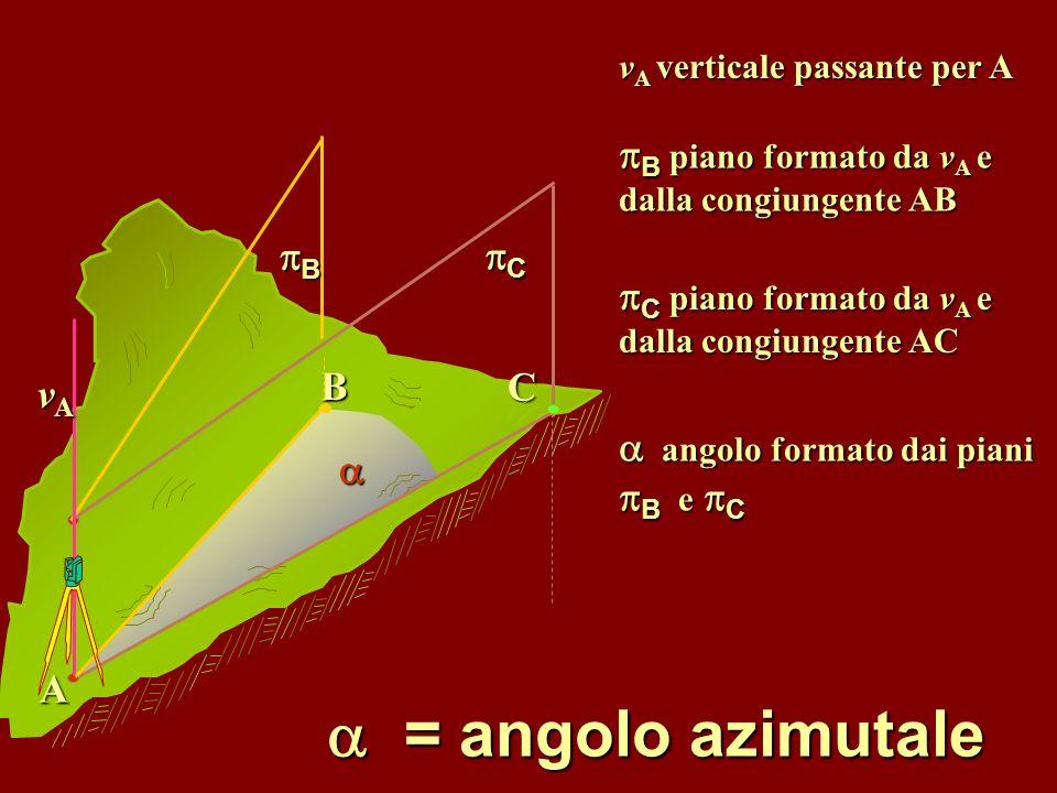 a = angolo azimutale pB piano formato da vA e dalla congiungente AB pB