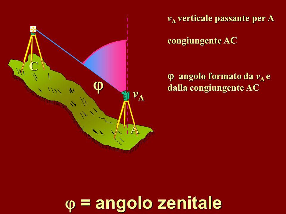 j j = angolo zenitale C vA A