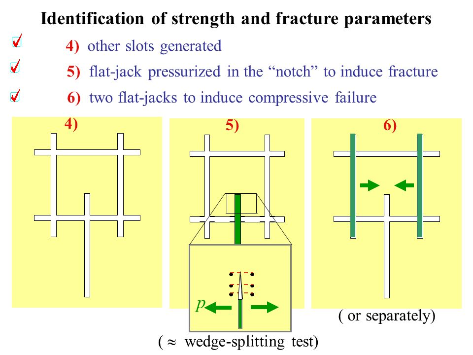 Identification of strength and fracture parameters