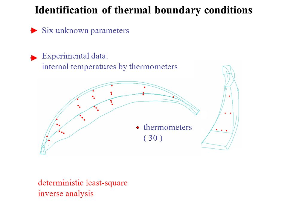 Identification of thermal boundary conditions