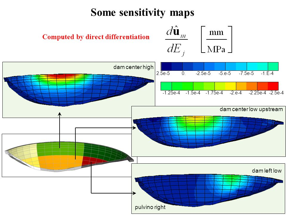 Some sensitivity maps Computed by direct differentiation