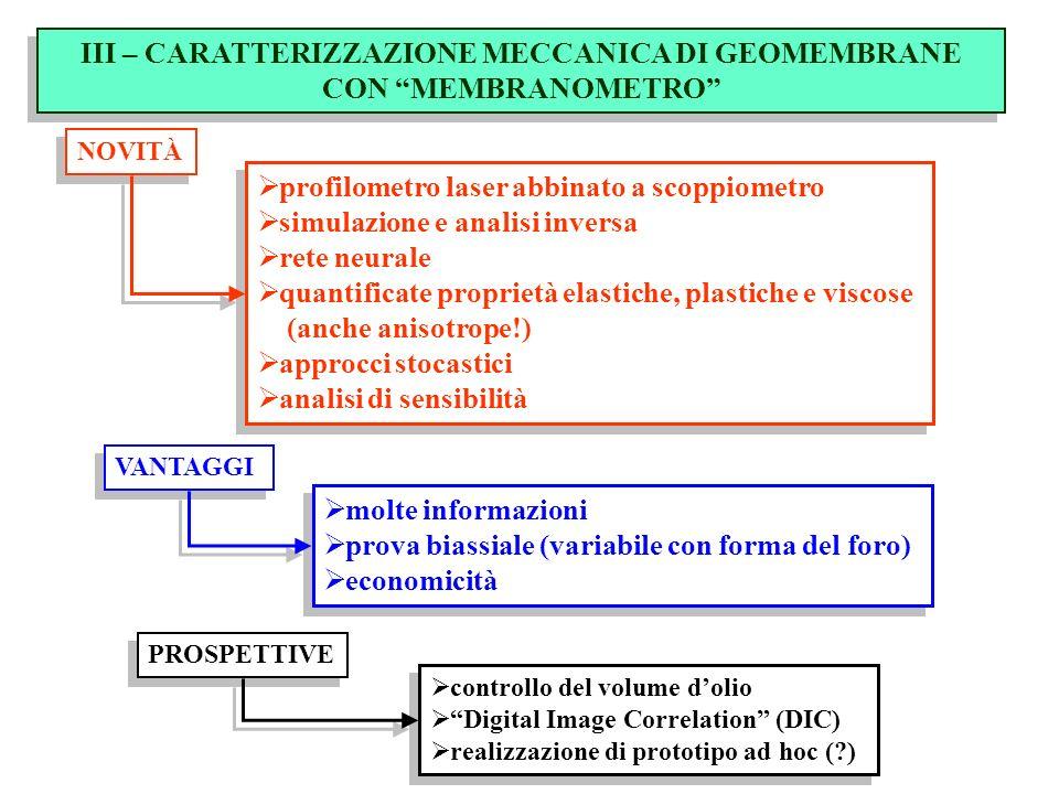 III – CARATTERIZZAZIONE MECCANICA DI GEOMEMBRANE CON MEMBRANOMETRO
