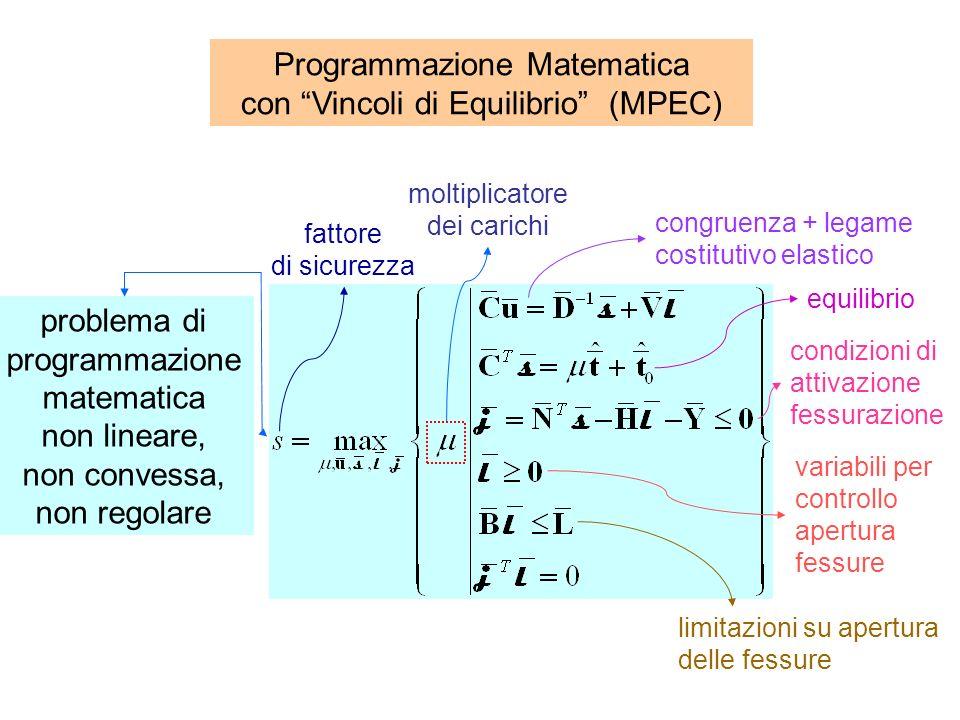 Programmazione Matematica con Vincoli di Equilibrio (MPEC)