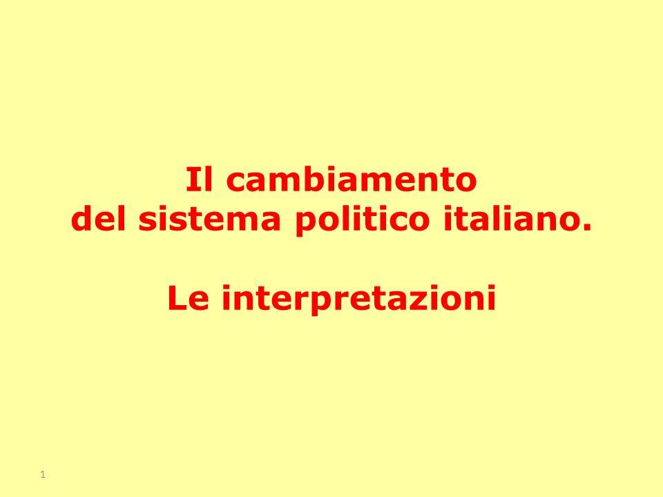 del sistema politico italiano.