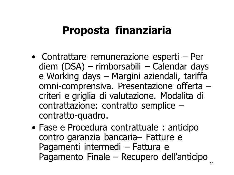 Proposta finanziaria