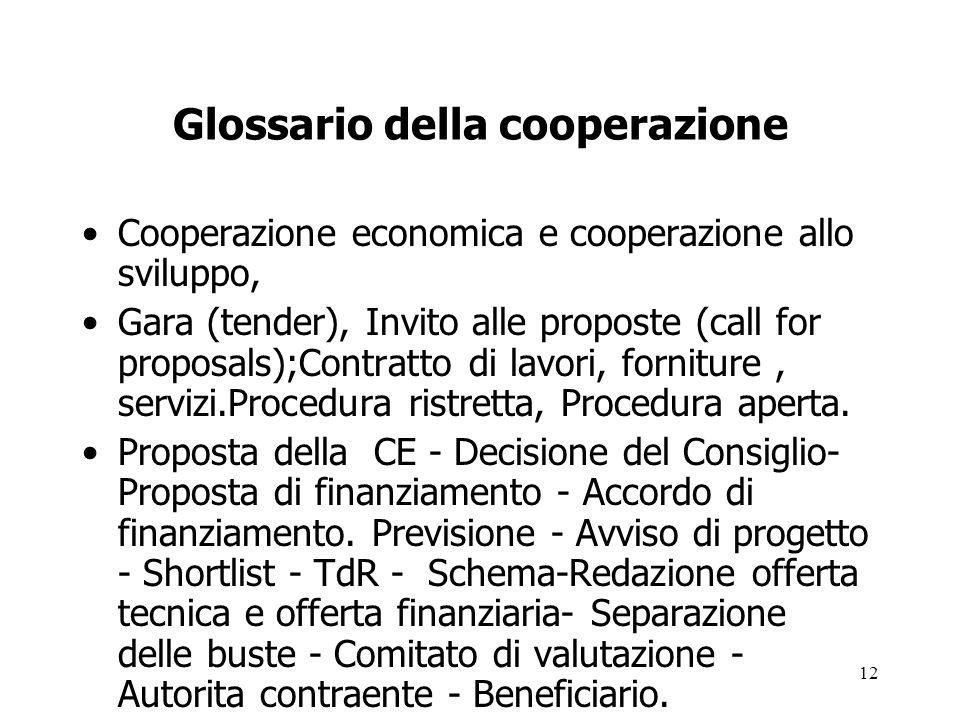 Glossario della cooperazione