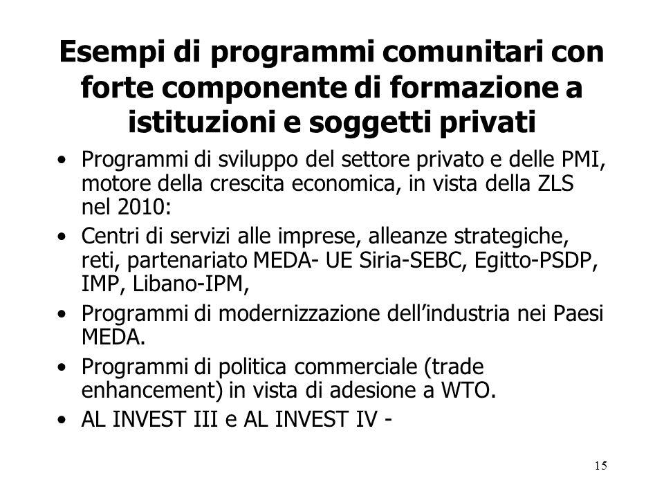Esempi di programmi comunitari con forte componente di formazione a istituzioni e soggetti privati