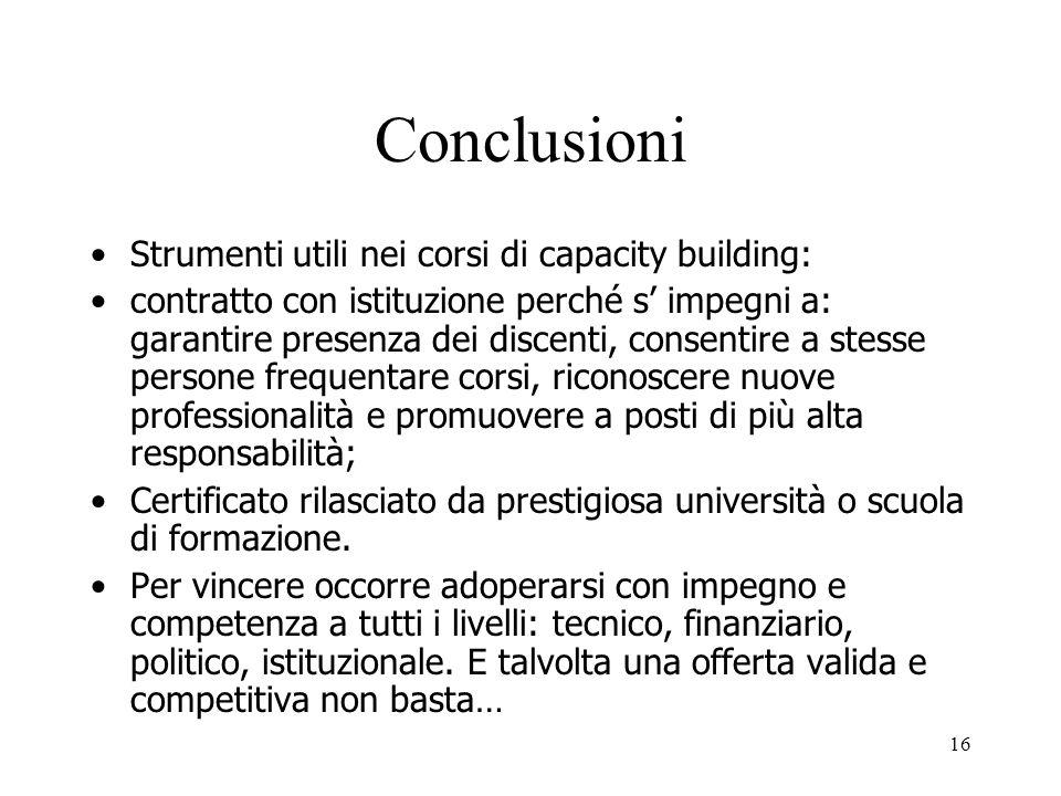 Conclusioni Strumenti utili nei corsi di capacity building: