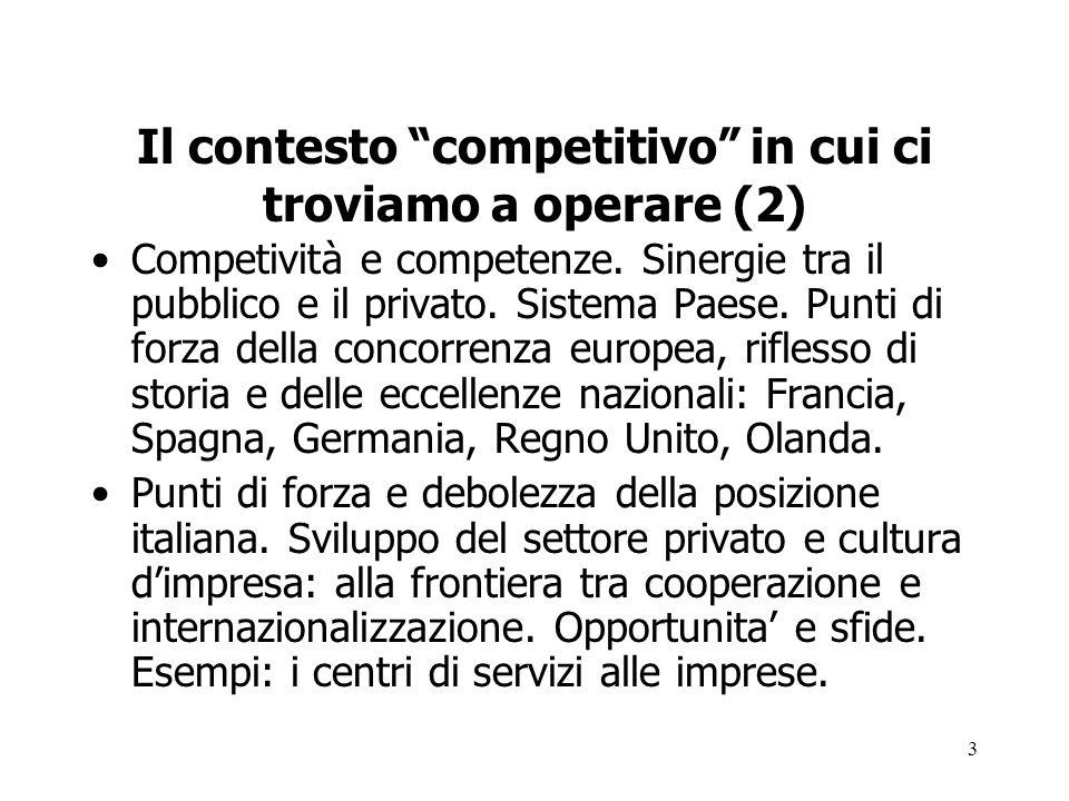 Il contesto competitivo in cui ci troviamo a operare (2)