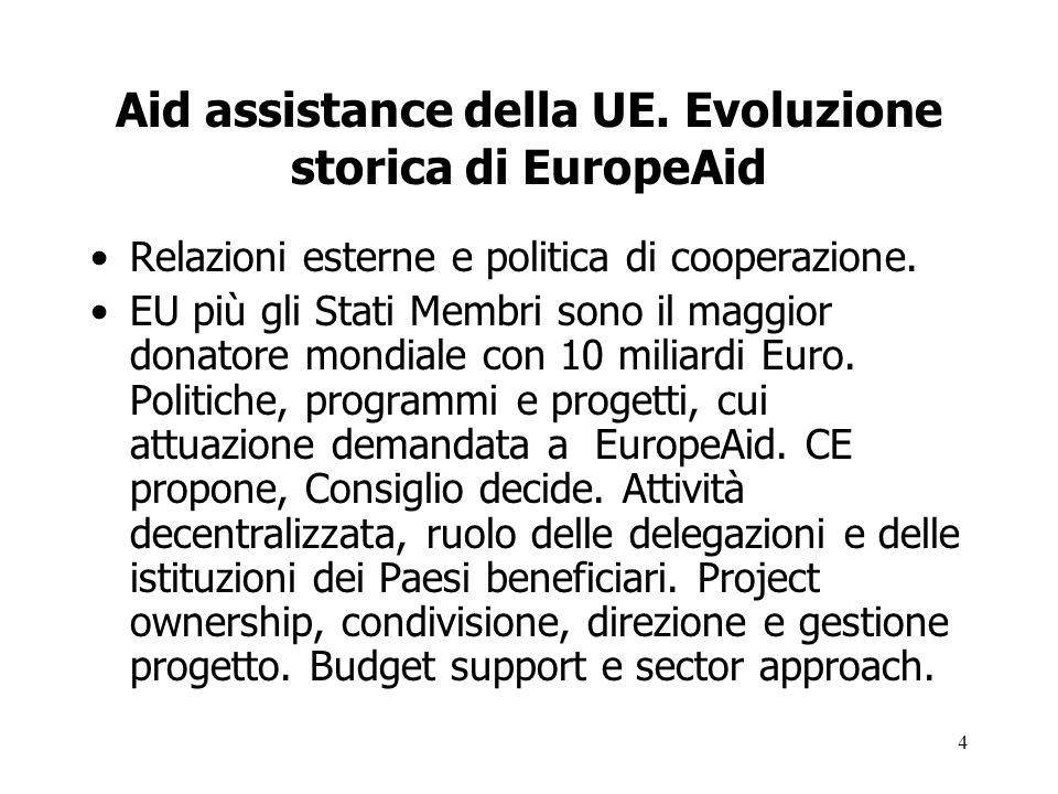 Aid assistance della UE. Evoluzione storica di EuropeAid