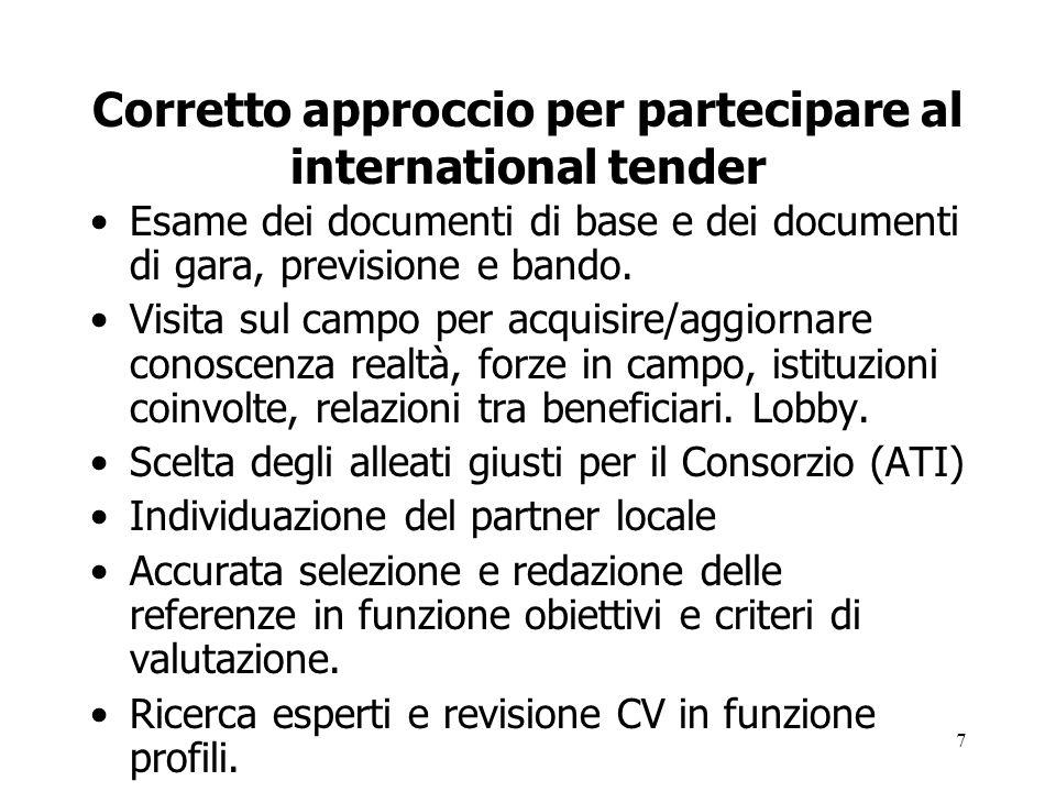 Corretto approccio per partecipare al international tender