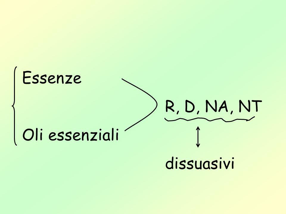 Essenze R, D, NA, NT Oli essenziali dissuasivi