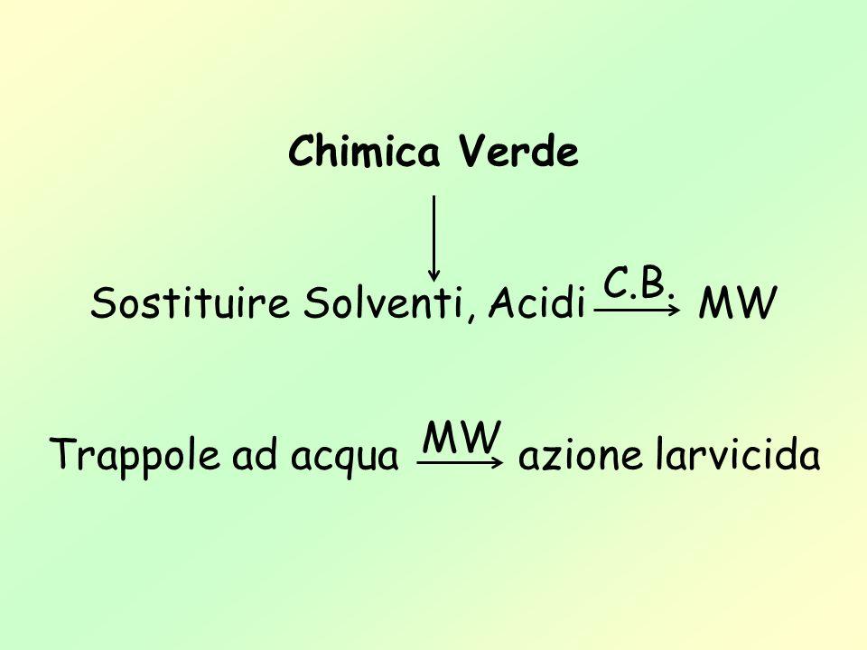 Sostituire Solventi, Acidi MW
