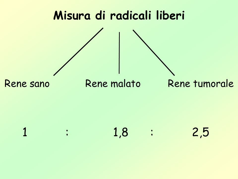 Misura di radicali liberi
