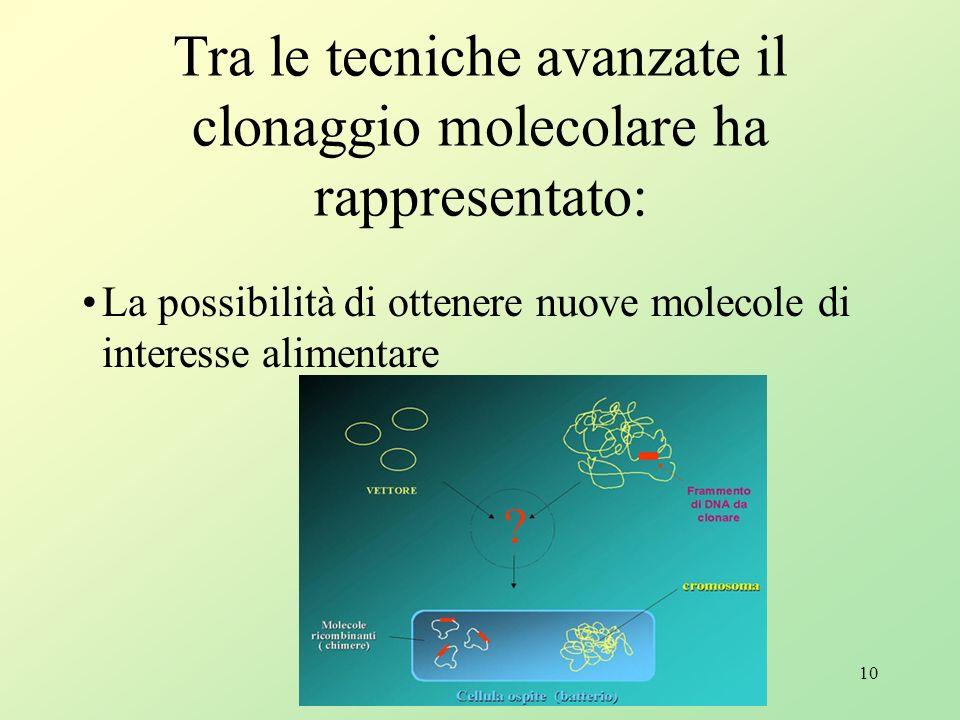 Tra le tecniche avanzate il clonaggio molecolare ha rappresentato:
