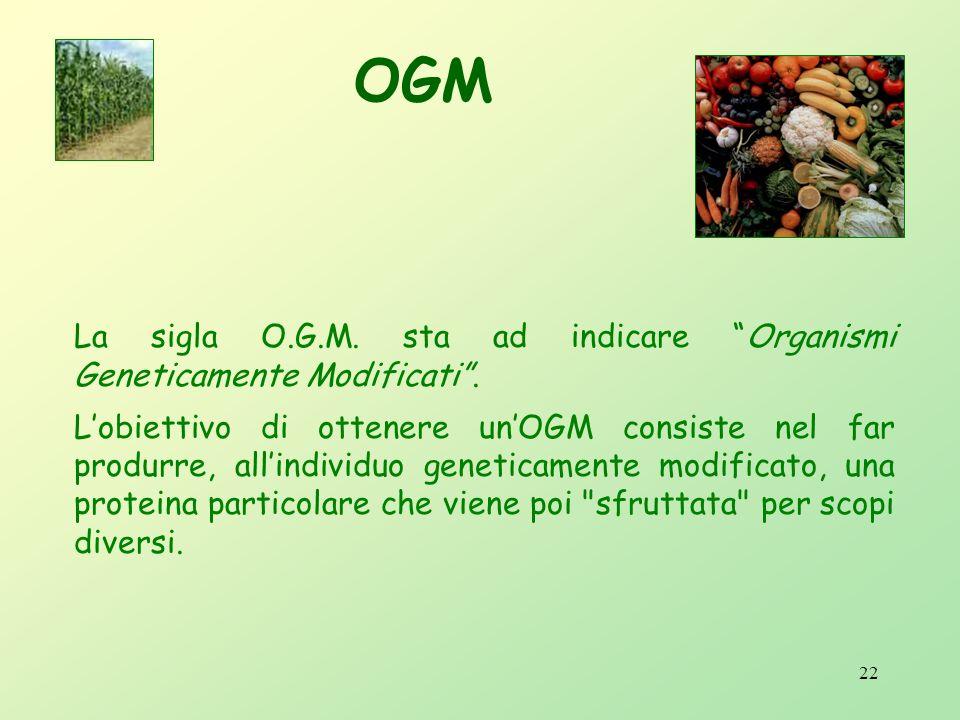 OGM La sigla O.G.M. sta ad indicare Organismi Geneticamente Modificati .