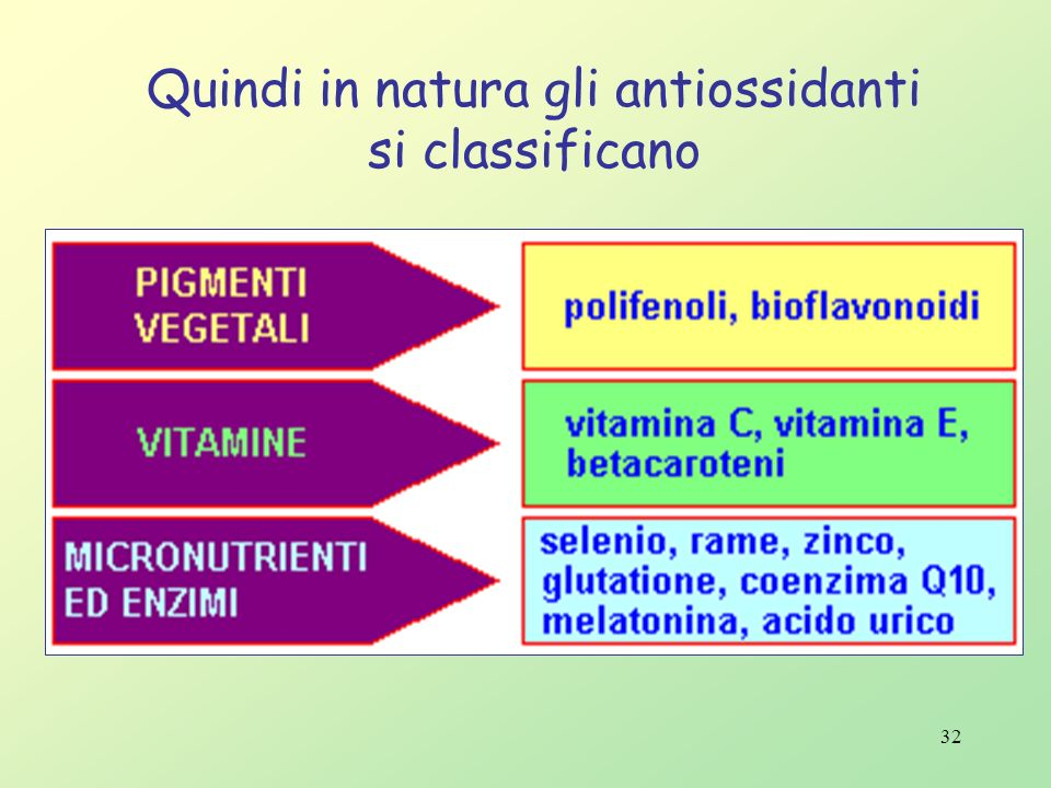 Quindi in natura gli antiossidanti si classificano