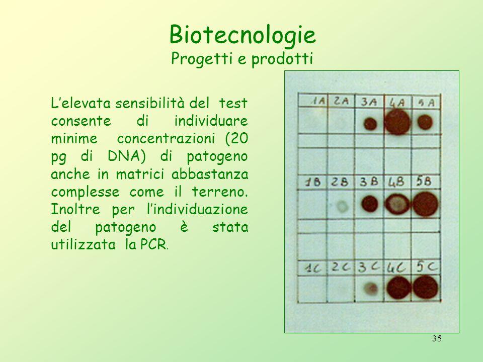 Biotecnologie Progetti e prodotti