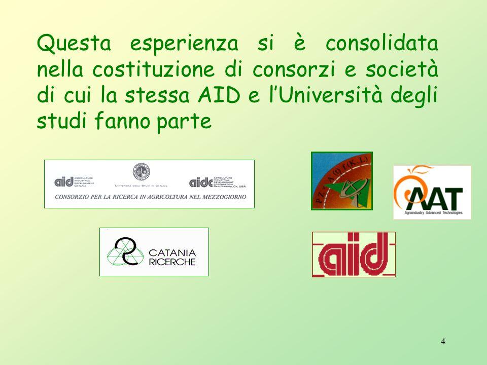 Questa esperienza si è consolidata nella costituzione di consorzi e società di cui la stessa AID e l'Università degli studi fanno parte