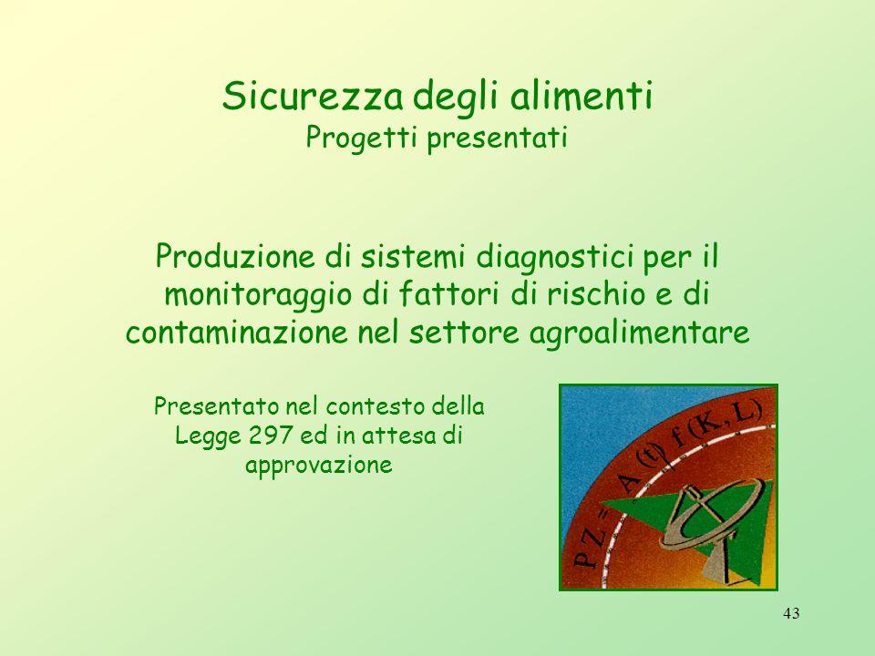 Sicurezza degli alimenti Progetti presentati