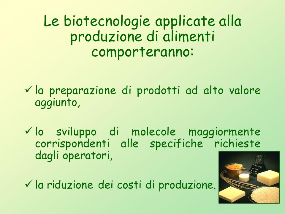 Le biotecnologie applicate alla produzione di alimenti comporteranno:
