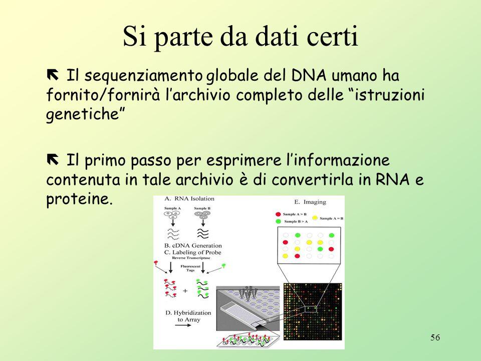 Si parte da dati certi Il sequenziamento globale del DNA umano ha fornito/fornirà l'archivio completo delle istruzioni genetiche