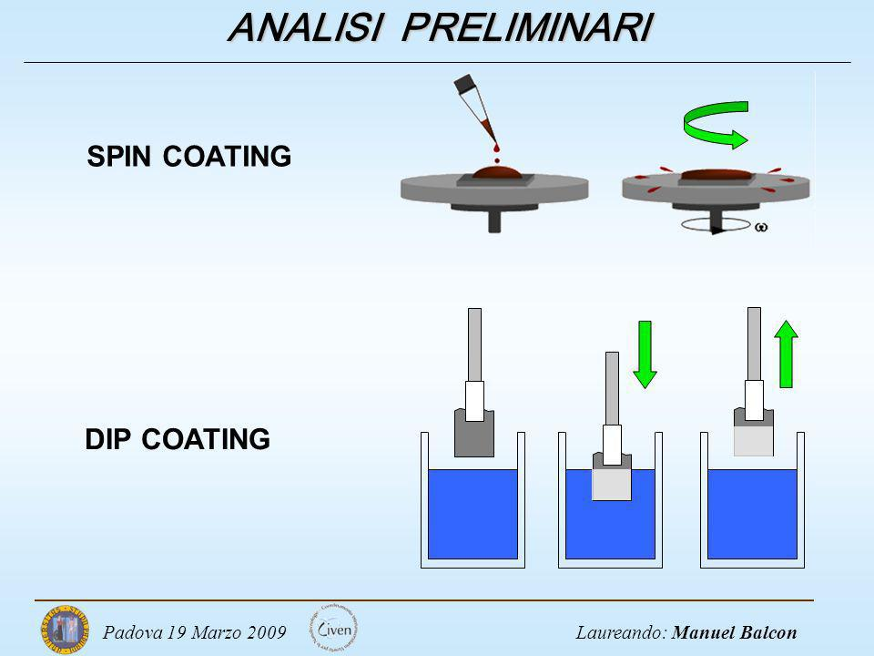 ANALISI PRELIMINARI SPIN COATING DIP COATING
