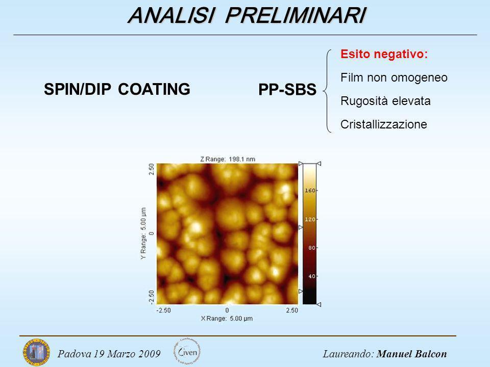 ANALISI PRELIMINARI SPIN/DIP COATING PP-SBS Esito negativo: