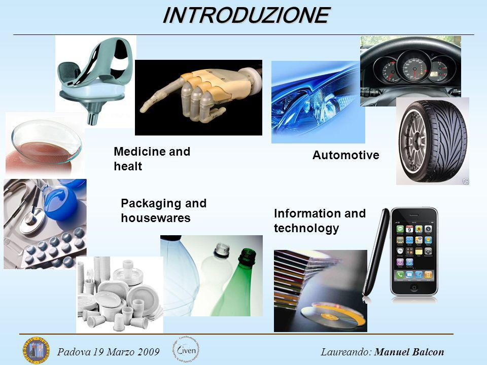 INTRODUZIONE Medicine and healt Automotive Packaging and housewares
