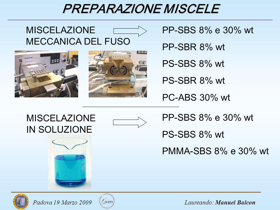 PREPARAZIONE MISCELE MISCELAZIONE MECCANICA DEL FUSO